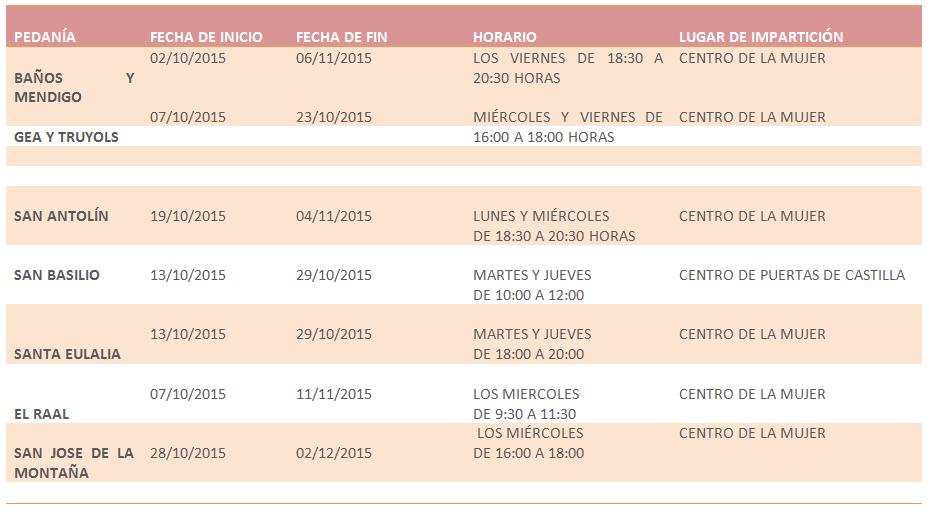 cursos-centros-de-la-mujer-2015